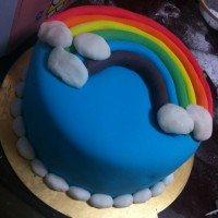 翻糖彩虹蛋糕的做法图解8